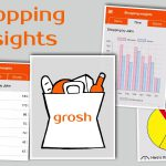 Shopping insights with innovative app Grosh